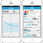 Withings WS 30 iPhone Screenshots