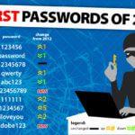 Die beliebtesten Passworte 2013 – eine schöne best-of-Liste!