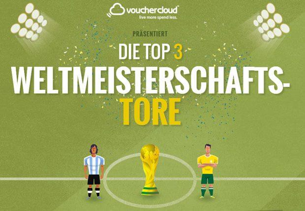 Infografik Fußball WM 2014