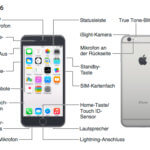 iOS 8 & iPhone 6 Handbuch als PDF Download