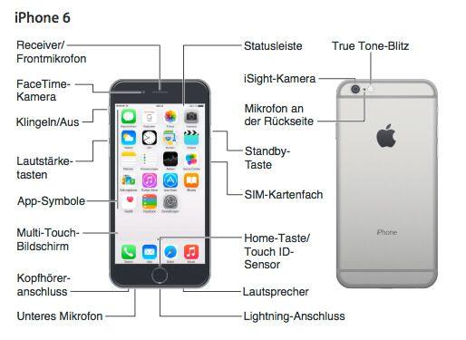 iOS 8 Handbuch