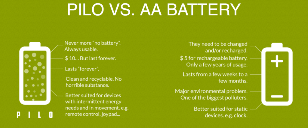 Pilo-Akku gegen AA-Batterie