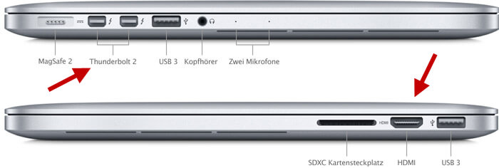 Thunderbolt-Ports und HDMI-Port am MacBook Pro