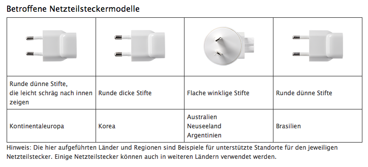 Betroffene Steckermodelle von Apple