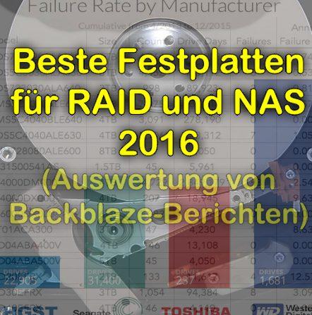 Beste Festplatten für RAID und NAS 2016