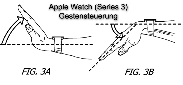 apple patent apple watch series 3 gestensteuerung handgesten handgelenk bewegung steuerung watchos 4