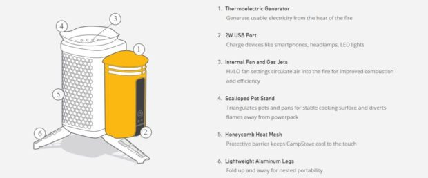 biolite campstove datenblatt usb anschluss laden smartphone akku campingkocher funktionsweise technische details