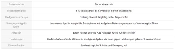 garmin vivofit jr fitness tracker datenblatt batterie kinder kind armband app smartphone apple app ios