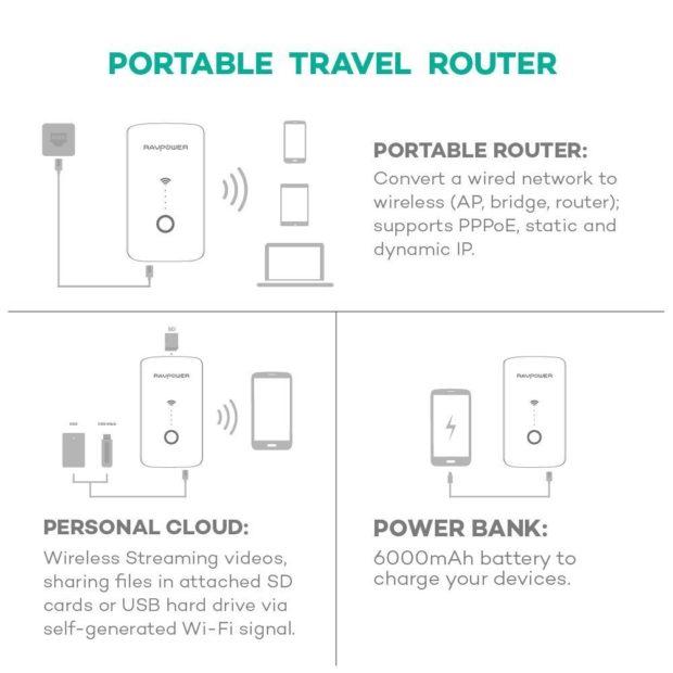 ravpower wifi sd kartenleser wlan router mobil mobiler wlan repeater powerbank 6000 mah personal cloud multifunktionsgerät funktionsweise