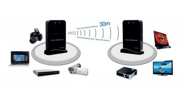 wireless hdmi kabellose funk bertragung mit 5ghz oder 60ghz. Black Bedroom Furniture Sets. Home Design Ideas