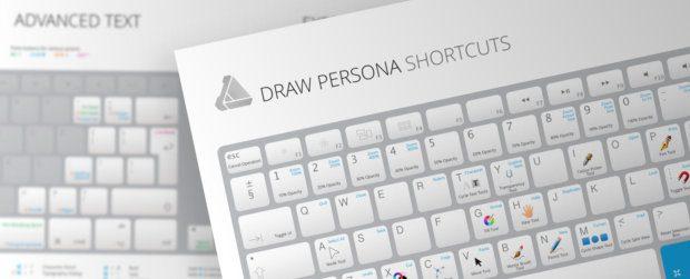 Die neuen Affinity Keyboard Cheat Sheets für Affinity Photo und Designer v1.5 könnt ihr euch kostenlos runterladen, ausdrucken und auf die Mac oder PC Tastatur kleben. Bildquelle: affinity.serif.com