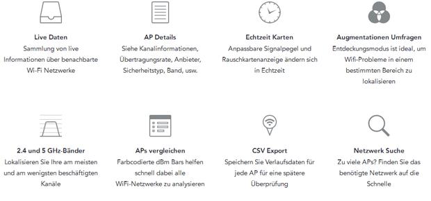 Einige Features der NetSpot App für das MacBook mit OS X oder macOS. Dieser WLAN Scanner ist umfangreich und dabei kostenlos - Top!
