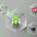 AirParrot 2: AirPlay von Mac zu Apple TV auch für ältere Macs (vor 2011)