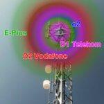 D-Netz, E-Netz, etc. – Warum tragen Mobilfunknetze Buchstaben als Namen?