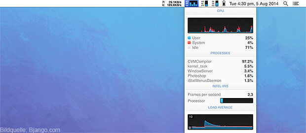 iStat Menus 5 im Einsatz: die Anzeige von Speicher, RAM, CPU-Werten, Netzwerk-Angaben und vielem mehr ist möglich.
