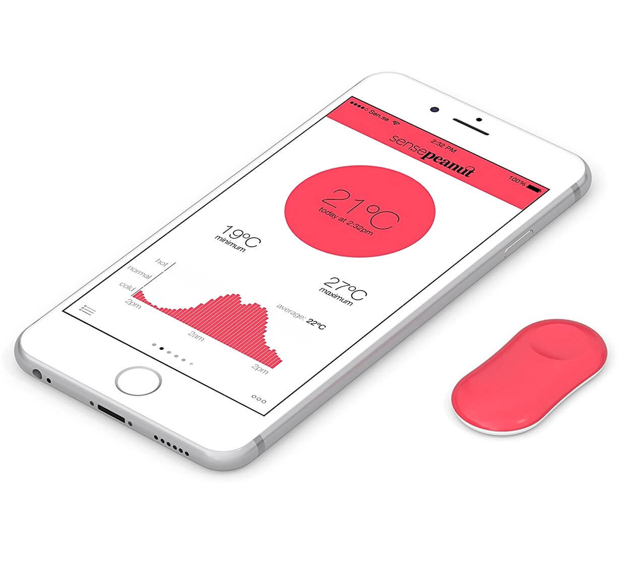thermopeanut bluetooth thermometer mit ios und android app. Black Bedroom Furniture Sets. Home Design Ideas