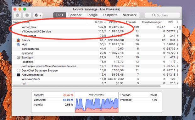 Der Prozess VTDecoderXPCService saugt ordentlich an der CPU. Aber was ist die Ursache dieses Prozesses?