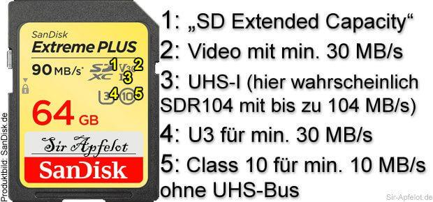 SD-Karte, Abkürzungen, Bezeichnungen, Class, U, I, V, A