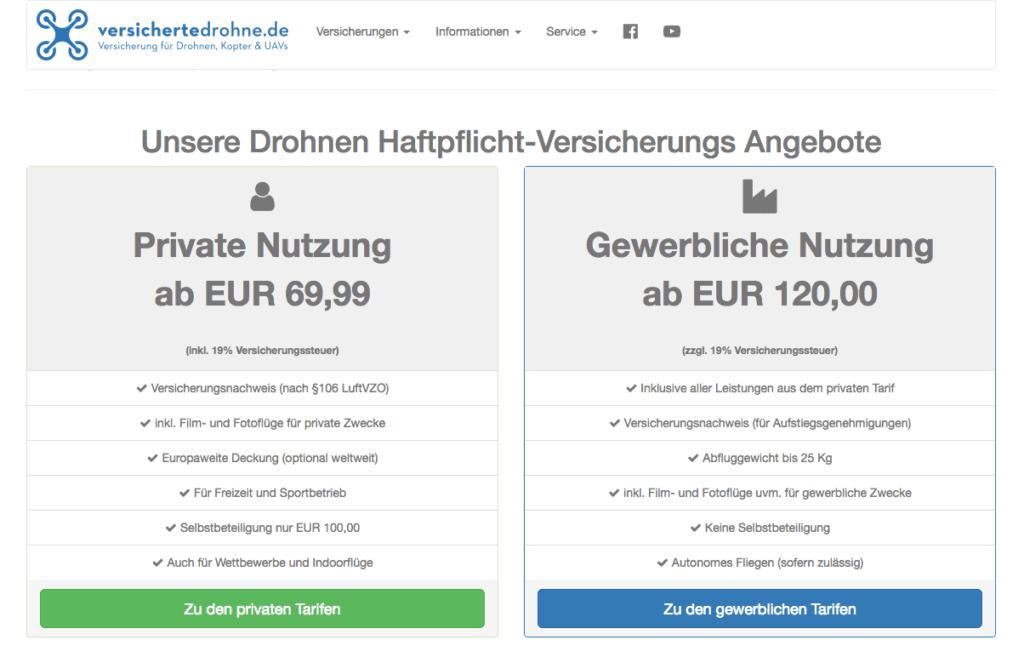 Vergleich des Angebots für private und gewerbliche Nutzung.