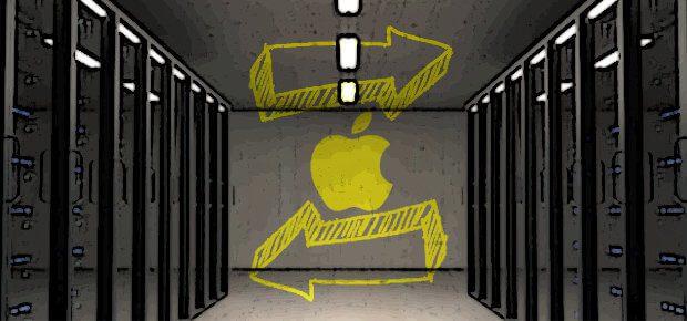 der schnellste FTP Client für Mac, iMac und MacBook