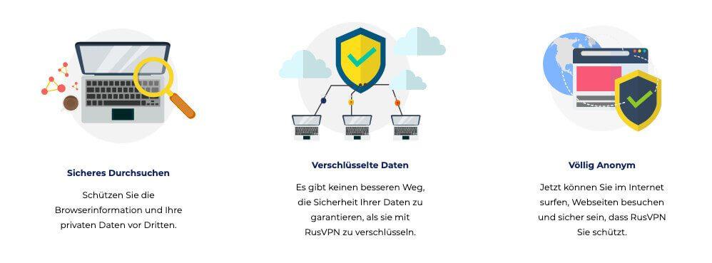 Torrents laden – egal ob illegal oder legal – sollte man immer mit einem aktivierten VPN-Dienst, damit die persönlcichen Daten geschützt bleiben (Grafik: RUSVPN).