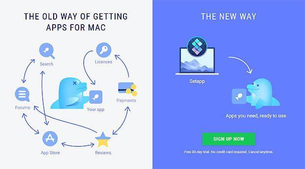 MacPaw SetApp Mac App Deutsch