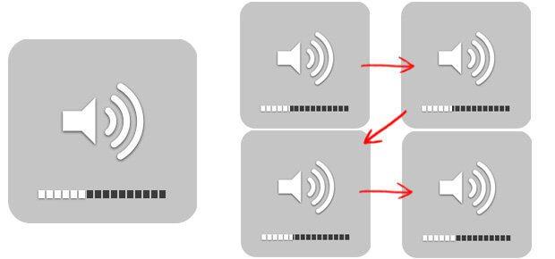 Apple Mac Lautstärke unter OS X und macOS feiner einstellen: Einfach statt 16 Stufen durch eine Tastenkombination 64 Reglerstufen nutzen. So geht's!