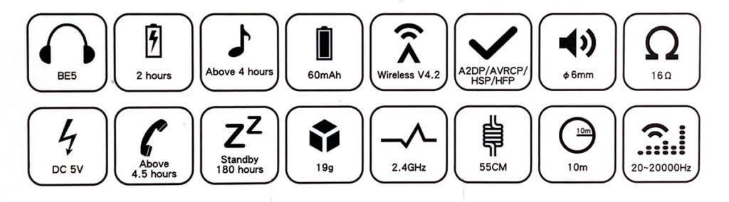 Die Specs des Kopfhörers kann man auf der Packung schon anhand von kleinen Icons erfahren.