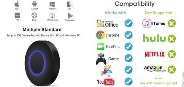 Apple TV Alternative: Wireless HDMI Dongle von ELEGIANT - neben iOS auch für das Mirroring und Streaming von Android, Windows und macOS gedacht. Keine Unterstützung von Copyright-Material wie von Netflix, Hulu, iTunes und Amazon Video.