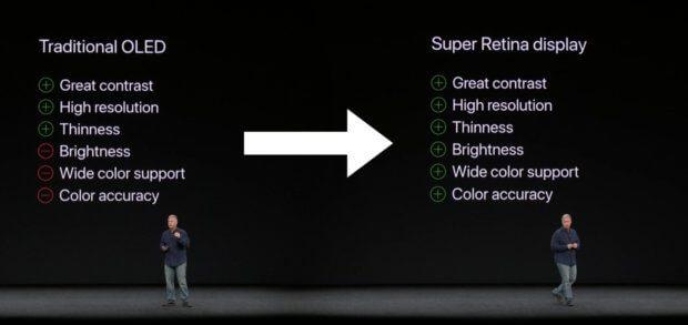Die OLEDs im neuen Apple Smartphone bringen nicht die Nachteile der herkömmlichen organischen Leuchtdioden mit. Bild: Screenshots vom Keynote-Stream aus dem Steve Jobs Theater