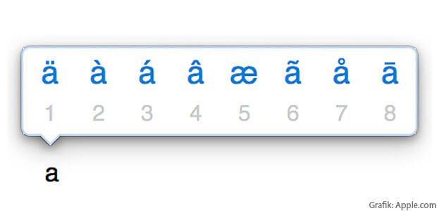 Drücken und Halten für Akzente: Bei der Textverarbeitung unter macOS könnt ihr Sonderzeichen einfach ohne Tastenkombinationen einfügen. Ein einziger Shortcut führt zudem ins Symbol-Auswahlmenü, in dem ihr Emojis, Währungszeichen und mehr einfügen könnt.