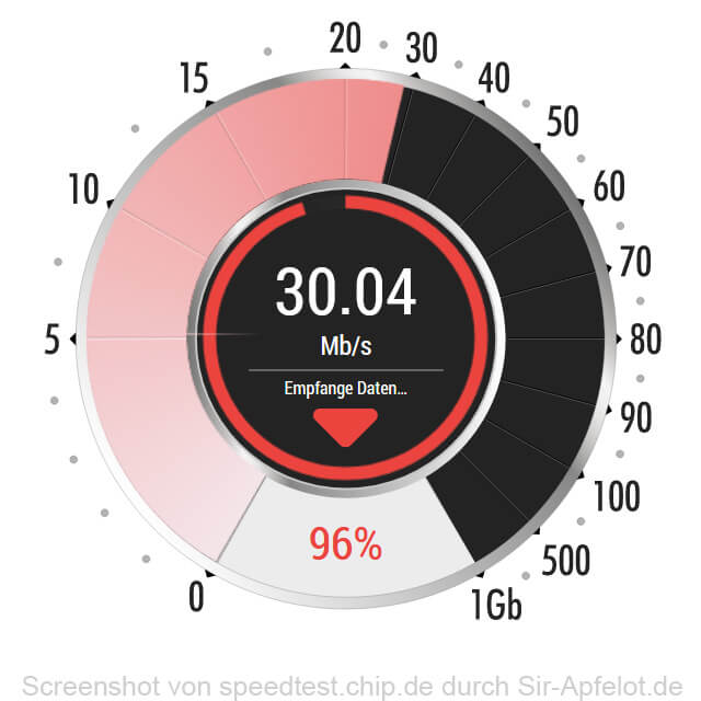 VDSL Speed Test Internetgeschwindigkeit messen für Streaming, VoD, HD, Gaming, Onlinespiele