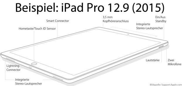 Wenn ihr euer Apple iPad Modell bestimmen wollt, dann geht das am einfachsten mit der Modellnummer. Nachstehend findet ihr Tabellen mit allen Modellen von einfachen iPads sowie den Versionen mini, Air und Pro.