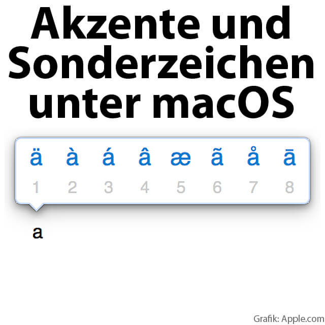 Press and Hold for Accents deutsch, Apple Tastatur Sonder Zeichen aufrufen