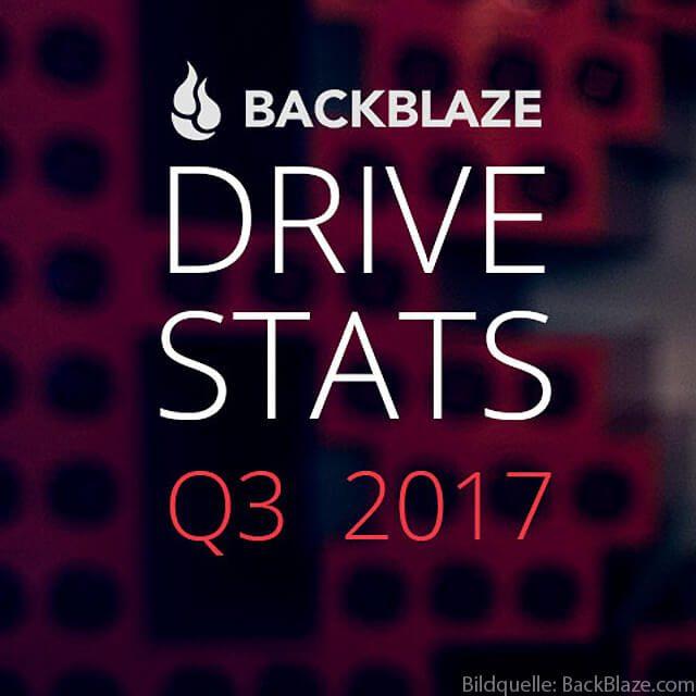 Die besten Festplatten 2017 Q3 - 3TB, 4TB, 5TB, 6TB, 8TB, 10TB