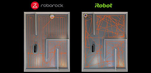 Die Routen des Roborock S50 und des iRobot Roomba im Vergleich. Quelle: Xiaomi