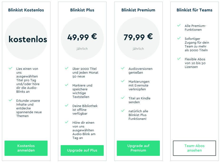 Das Preismodell bei Blinkist (Stand 01.03.2018). Für Firmen, die einem ganzen Team Zugriff auf die Blinkist-Inhalte anbieten möchten, gibt es zum Beispiel 10 Premium-Accounts für 549 Euro pro Jahr.