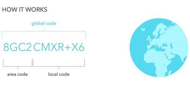 Wie funktionieren Plus Codes und wie findet man einen Ort auf der Welt mit so einem Code? Auf der offiziellen Webseite findet ihr eine Animation als Erklärung.