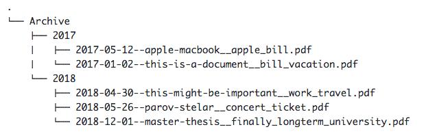 Hier ein Beispiel, wie die Dateien von PDF Archiver in der Ordnerstruktur und mit neuen Dateinamen abgelegt werden.