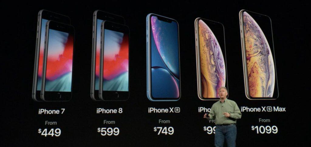 Die Preise für aktuelle und zurückliegende Modelle