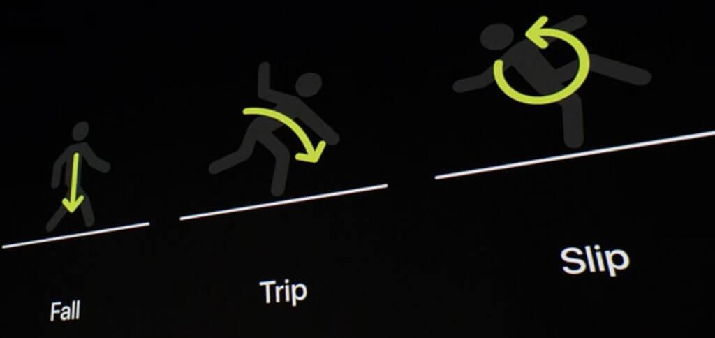 Fallen, Stürzen, Ausrutschen - reagiert ihr danach nicht, setzt die Uhr einen Notruf ab und gibt euren Standort an euren Notfallkontakt weiter.