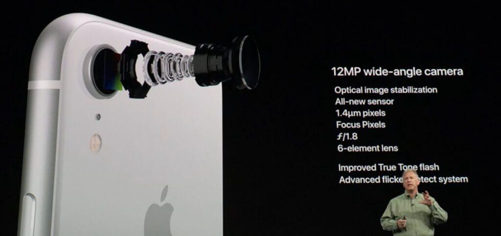 Die iPhone XR Kamera, die trotz Einzel-Objektiv für variable Tiefe bei Bokeh-Aufnahmen sorgt.