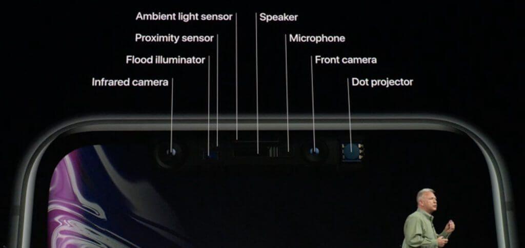 Die Gerätschaften hinter TrueDepth und Face ID beim iPhone XR