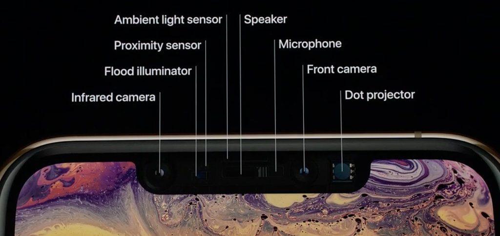 Die iPhone Xs (Max) TrueDepth Kamera sowie die Sensoren für Face ID und Co.