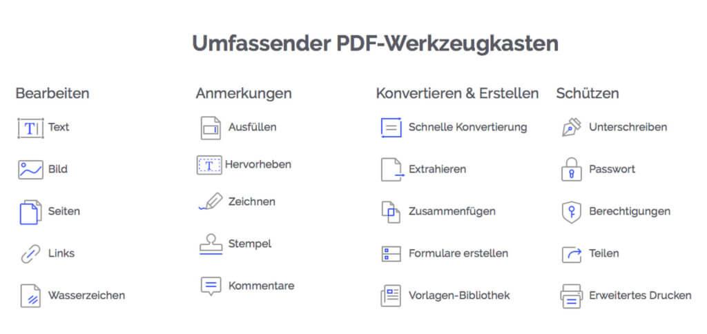 Wondershare PDFelement für macOS und iOS versteht sich als umfassender Werkzeugkasten zum Erstellen und Bearbeiten von PDF-Dateien sowie für digitale Formulare. Meine Einschätzung findet ihr hier.