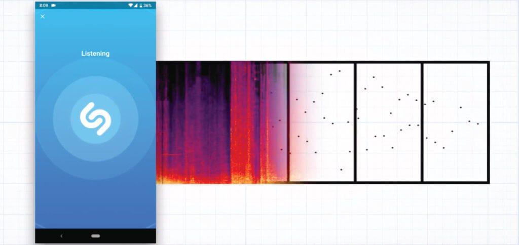Wie funktioniert Shazam? Die Geheimnisse der App zeigt das in diesem Beitrag eingebettete Video auf. Es liefert Details zu Spektrogramm, Hash-Code und Abgleich der Daten mit eingespeisten Musikstücken.