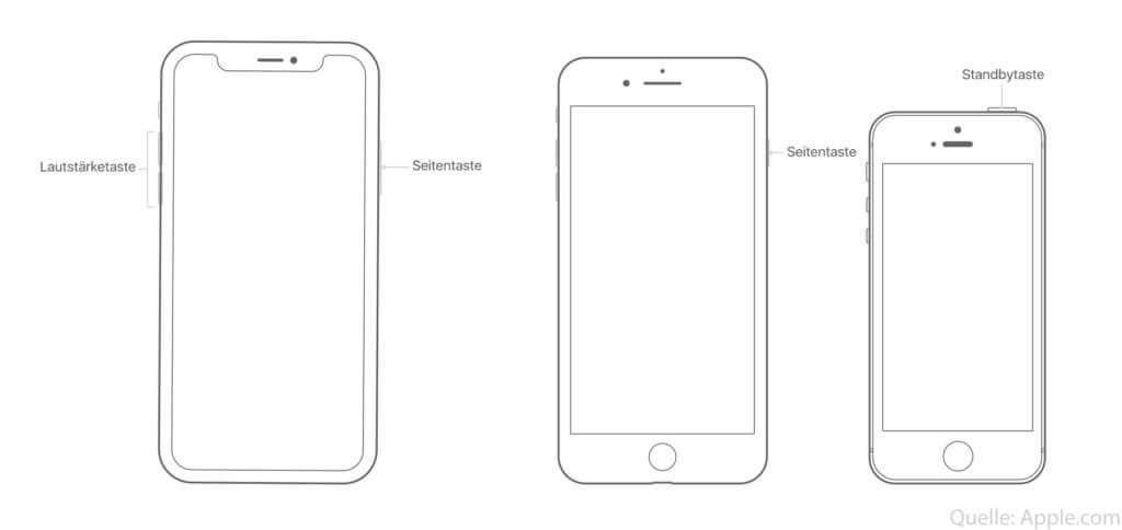 Zum Apple iPhone komplett ausschalten benötigt ihr bei den verschiedenen Modellen diese Tasten. Aber auch eine Schritt-für-Schritt-Anleitung zum iPhone abschalten ohne Tasten gibt's in diesem Ratgeber ;)