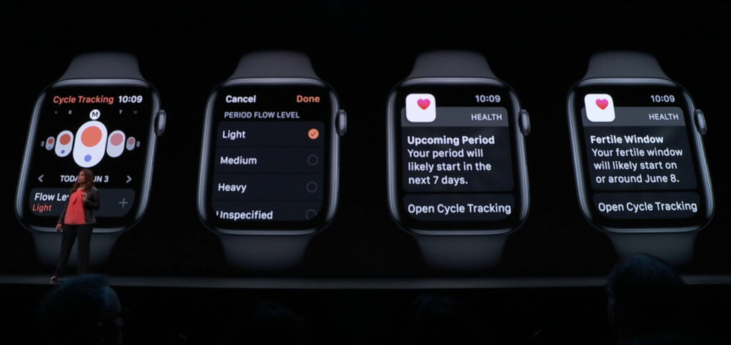 Mit Cycle Tracking lassen sich der Menstruationszyklus eintragen, Zyklen nachverfolgen und Prognosen ablesen. Apple Watch watchOS 6 WWDC 2019 Keynote