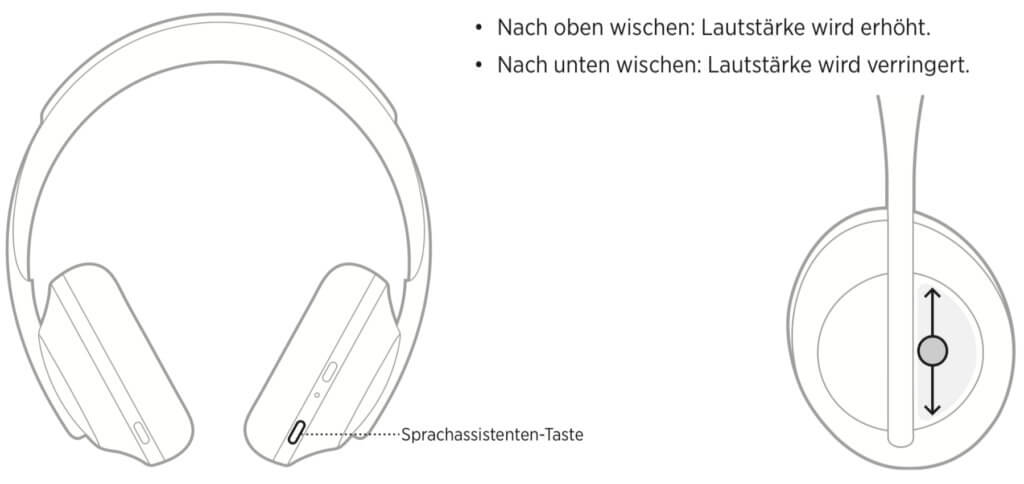 Aus der Bose Headphones 700 PDF-Bedienungsanleitung. Das Touch-Bedienfeld befindet sich vorn rechts.
