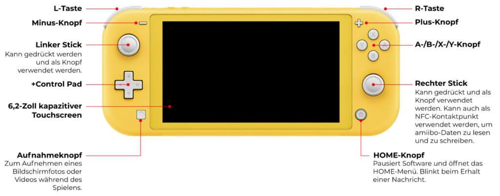 Große Unterschiede beim kleinen Handheld: keine abnehmbaren Joy-Cons, kleinerer Bildschirm, dafür längere Akku-Laufzeit – und ein Steuerkreuz statt einzelnen Knöpfen links.
